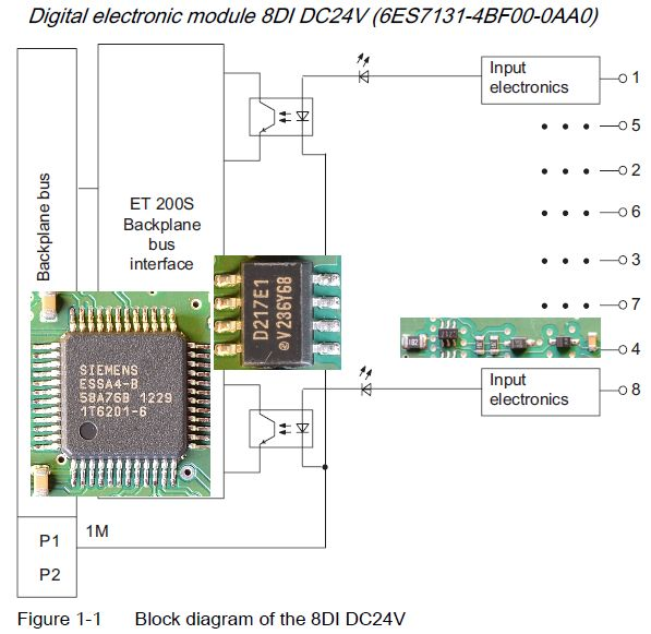 8DI_sch 8di_sch jpg siemens et200s wiring diagrams at bayanpartner.co